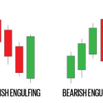 bullish bearish engulfing patterns
