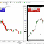 learn to trade the news forex strategy course from Udemy