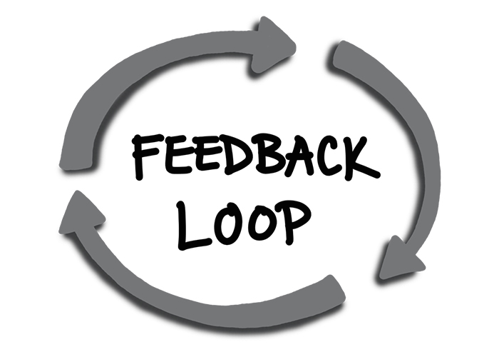 successful financial trading requires a feedback loop