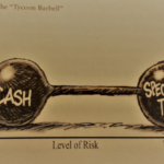 How To Limit Risk And Capture Upside With A Barbell Trading Strategy