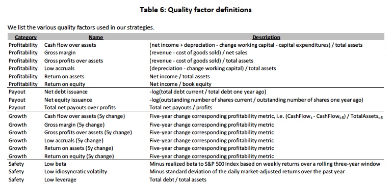 stock market crash quality factors