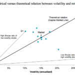 Low Volatility Stocks For Low Volatility Times