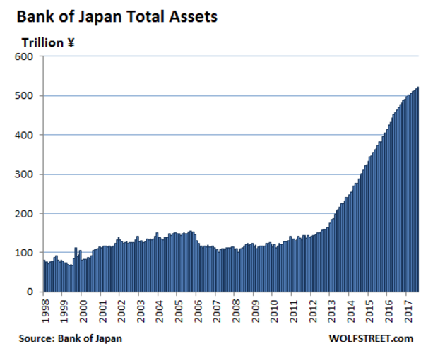 bank of japan total assets